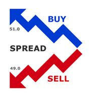 What is the spread, which are the forex companies that give low spreads?