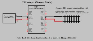 MTH  DCS Tips and Operating Help (Digital Command System
