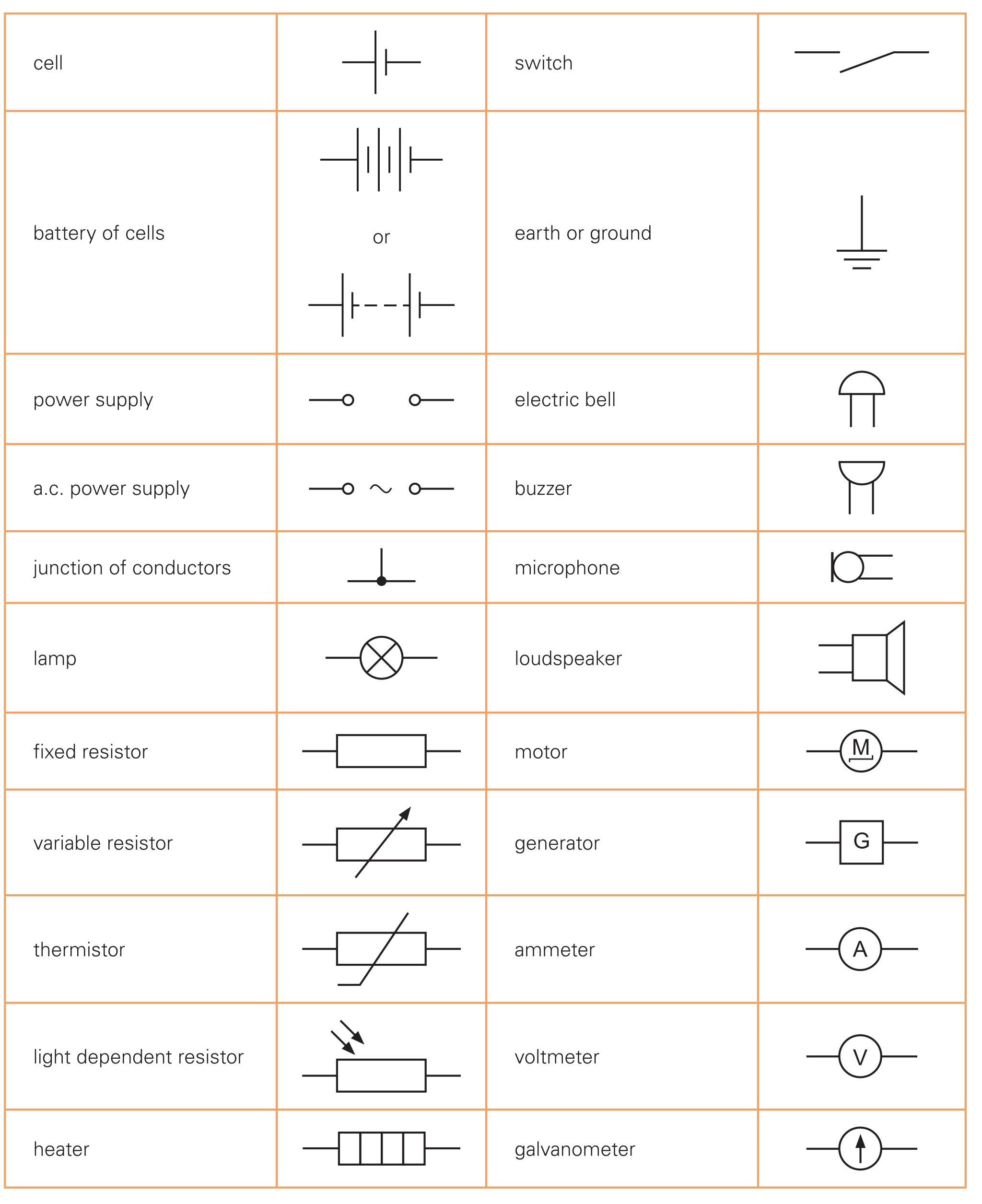 Igcse Electric Symbols Physics And Maths Tuition