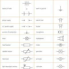 12 Volt Wiring Diagram Symbols 1999 Jeep Grand Cherokee Radio Schematic 12v Battery Icon Get Free Image