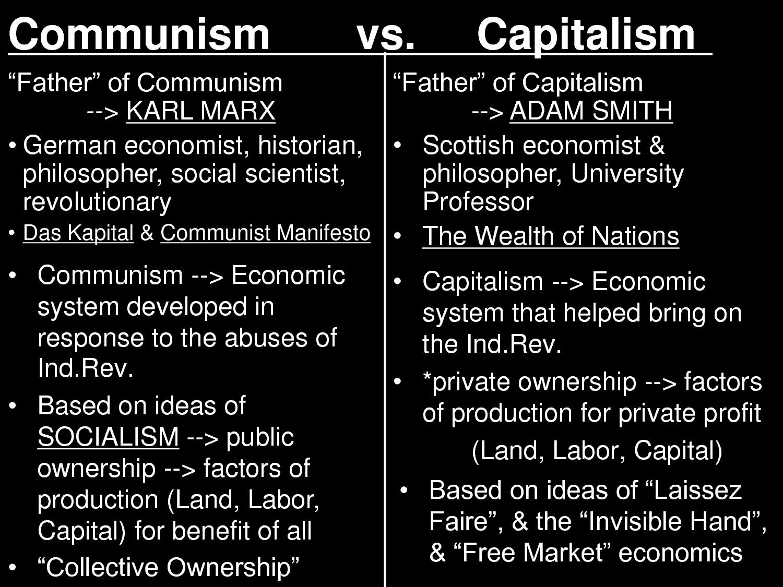 Buy Online Essays Long Should Personal Statement Residency Be Socialism Capitalism Communism