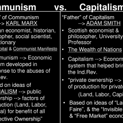 Communism Vs Socialism Venn Diagram Ford Fiesta Wiring Mk7 Capitalism Government Pictures To Pin On