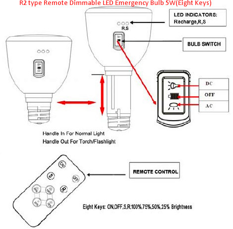 Power Box Recessed Lighting Emergency Lighting Box Wiring