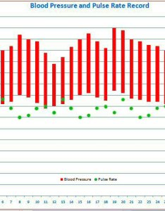Blood pressure tracking free templates for graphing and pulse rate in microsoft excel openoffice calc also rh raywinstead