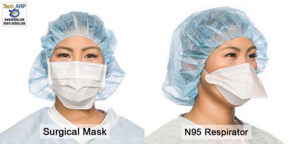 Surgical mask vs N95 respirator 300x150 - Păcăleala cu măştile chirurgicale anticoranavirus