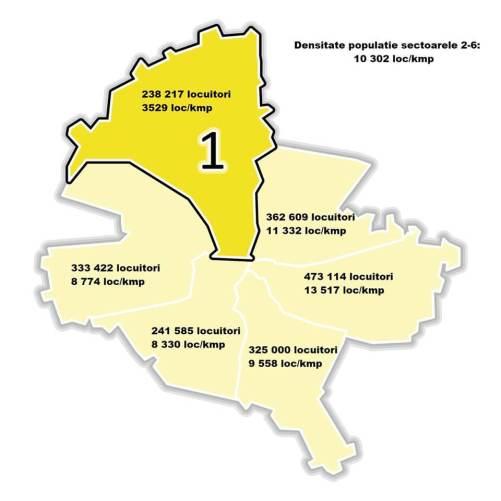 103039137 735716307200821 51752387651147766 n 300x300 - Orașul Bucureşti - o capitală lăsată pradă creditorilor şi speculaţiei imobiliare