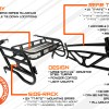 RZR 900 Expedition Rack