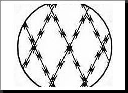 Razor Strip wire