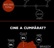 infografic black friday evomag