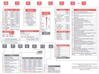 NGK Spark plug decrypter | RB30DET