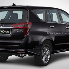 Grand New Kijang Innova Avanza Type G 1.3 Rbadesignstudio