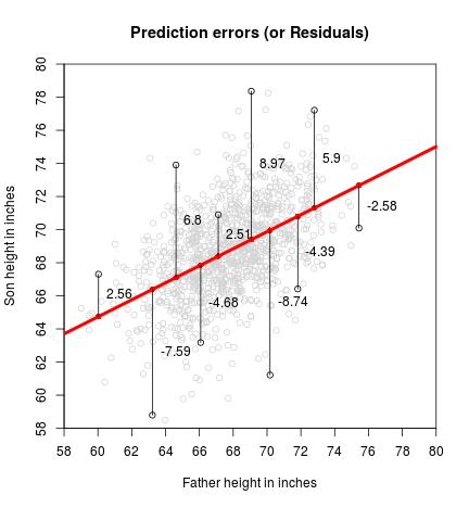 plot of chunk residuals