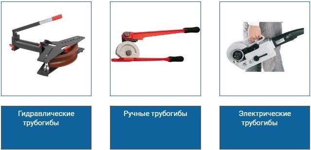 Инструменты для гибки труб