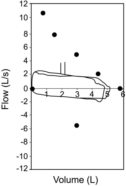 small resolution of download figure
