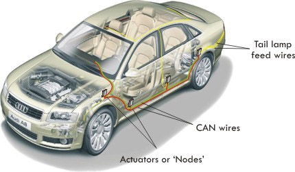 Can Bus Wiring How Does Canbus Work Wiring Diagrams • Techwomen Co