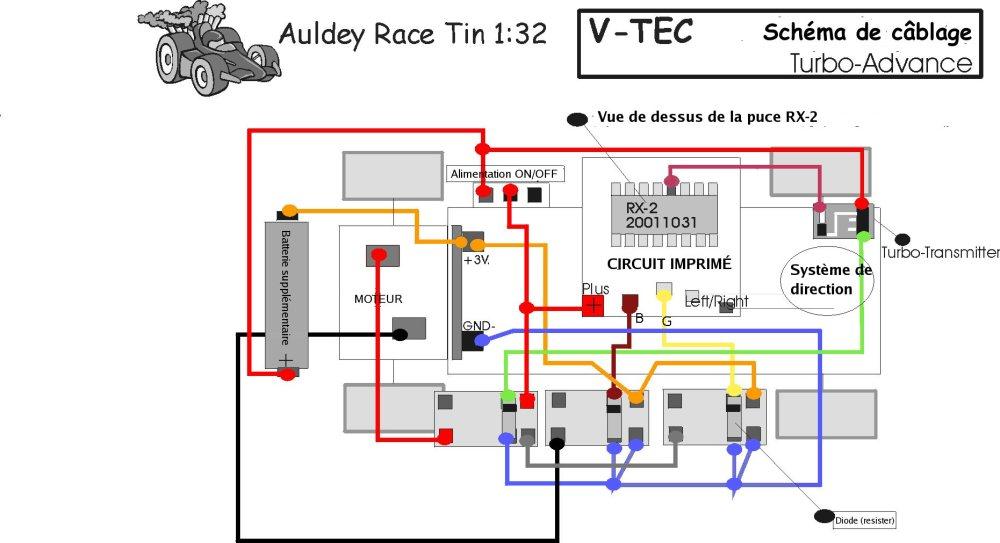 medium resolution of vtec wiring diagram wiring diagrams vtec fail vtec wiring diagram simple wiring schema swap gsr vtec