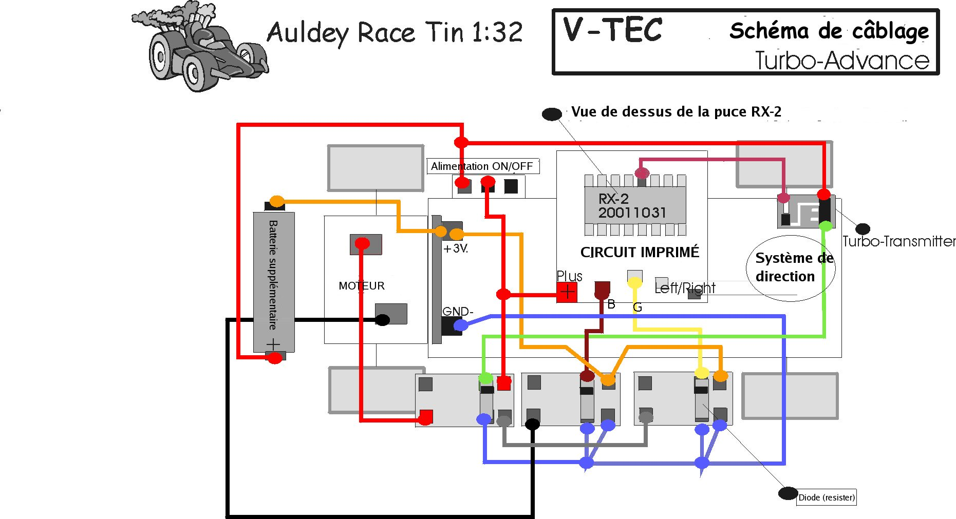 hight resolution of wiring diagram for vtec wiring diagrams favorites honda d15b vtec wiring diagram vtec wiring diagram