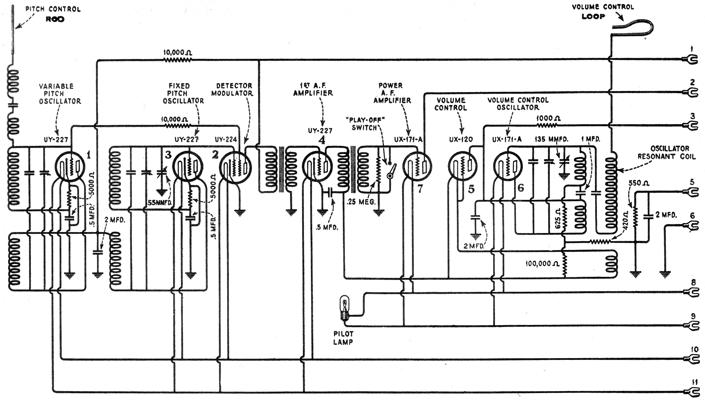 theremin music instrument circuit diagram
