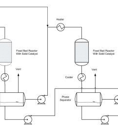 proces flow diagram biodiesel production [ 1480 x 786 Pixel ]