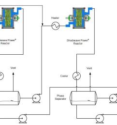 transesterification biodiesel part 4 [ 1503 x 777 Pixel ]