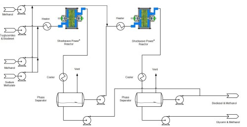 small resolution of transesterification biodiesel part 4
