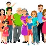 La familia, origen, Concepto, Etimología.