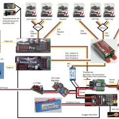 Fpv Racing Drone Wiring Diagram Cutler Hammer Motor Starter Eagle Tree Osd Pro Und Copter Luftaufnahmen