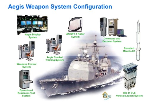 aegis weapon system configuration