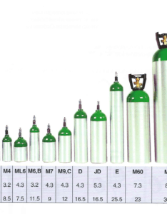 Oxygen tank size chart dolap magnetband co also of tanks frodo fullring rh