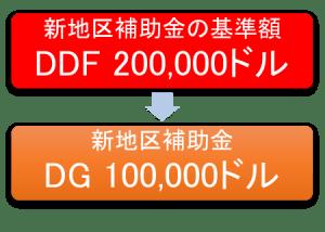 2013-14_Sec04-DG-02