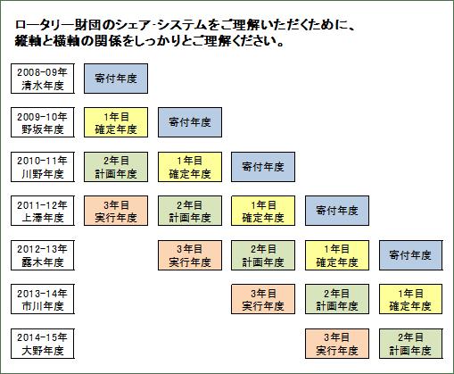2013-14_Sec08-06_01