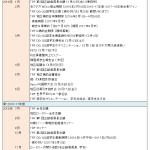 2015-16_Sec06-2_TimeChart2