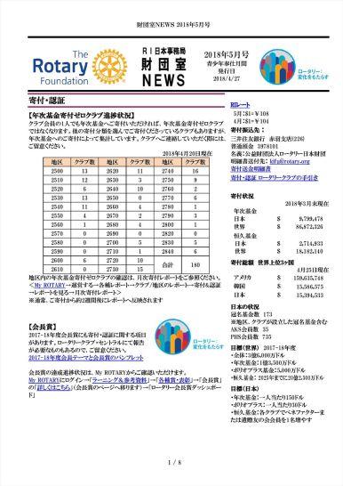 財団室NEWS 2018年 5月号