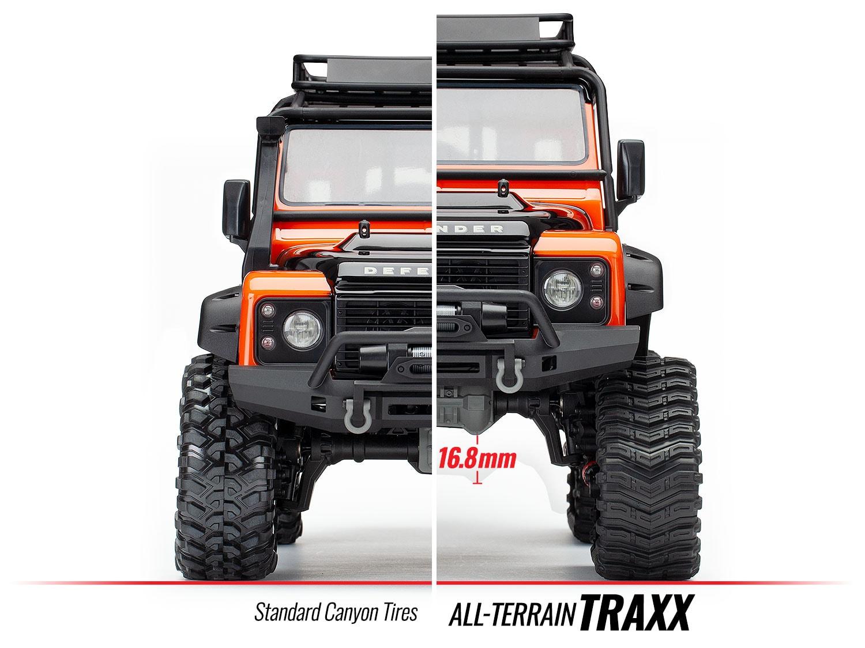 Traxxas All-Terrain Traxx - Comparision