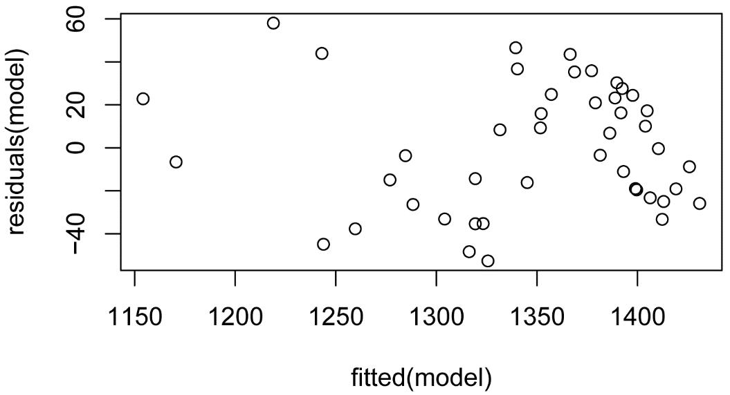 R Handbook: Advanced Parametric Methods