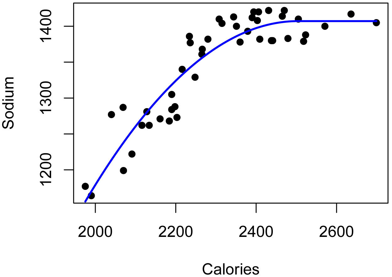 R Handbook: Accuracy and Errors for Models
