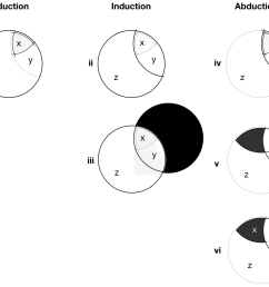 i was struck by march s use in passing of the term shadow of doubt these are the black remnants in march s inference diagrams redrawn here 17  [ 1714 x 1458 Pixel ]