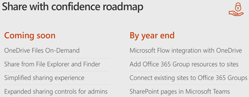 Microsoft Describes SharePoint Plans, Confirms Fall