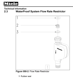 miele dishwasher wps diagram [ 1071 x 1333 Pixel ]