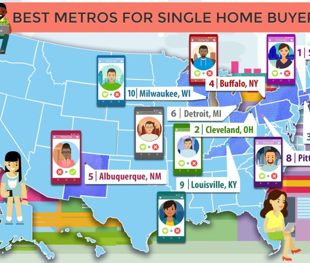Best Metros For Singles