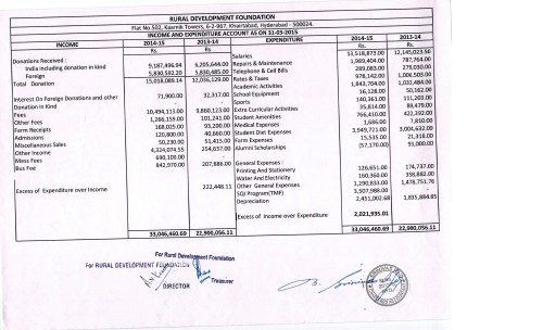 Income & Expenditure 2014-15