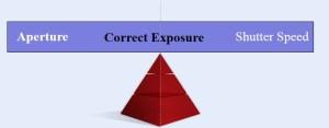 Exposure Balance