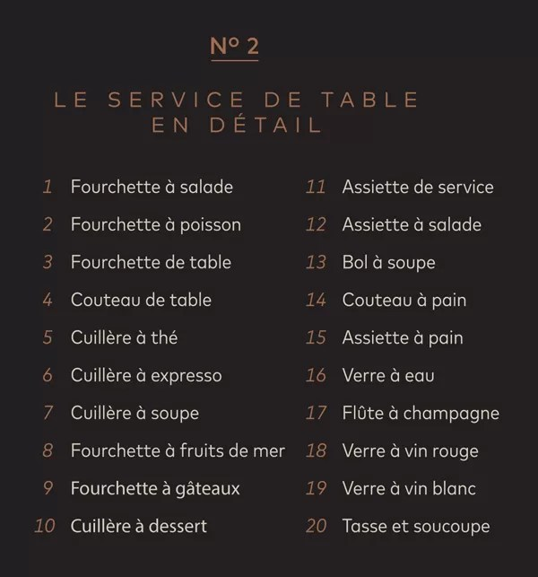 Le service de table - Guide Priceless Cities