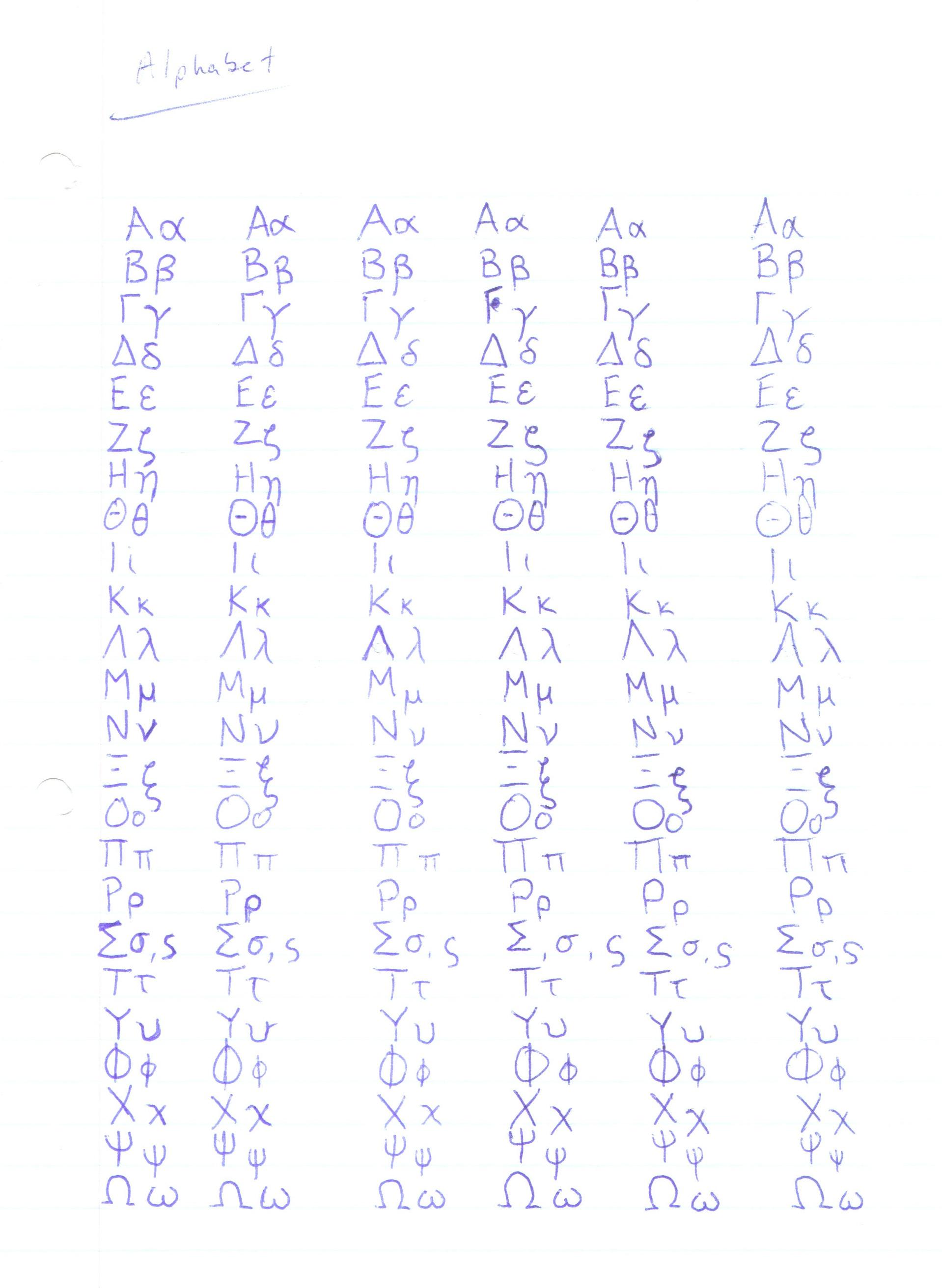 Greek Letters Handwritten : greek, letters, handwritten, Handwritten, Greek, Rightly, Dividing, Truth