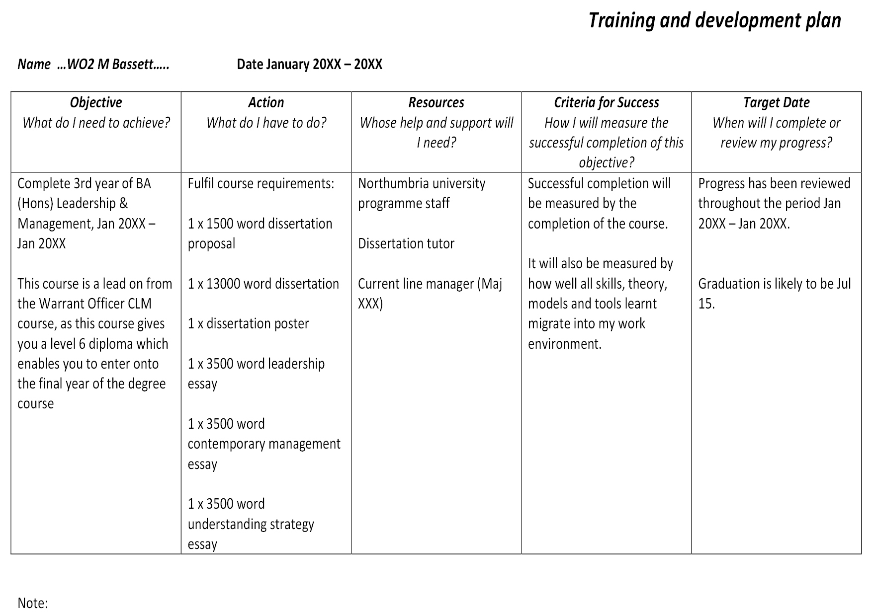 personal development planning example