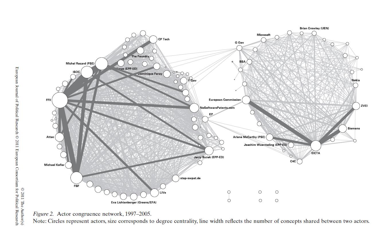 New tool for discourse network analysis – RE-DESIGN