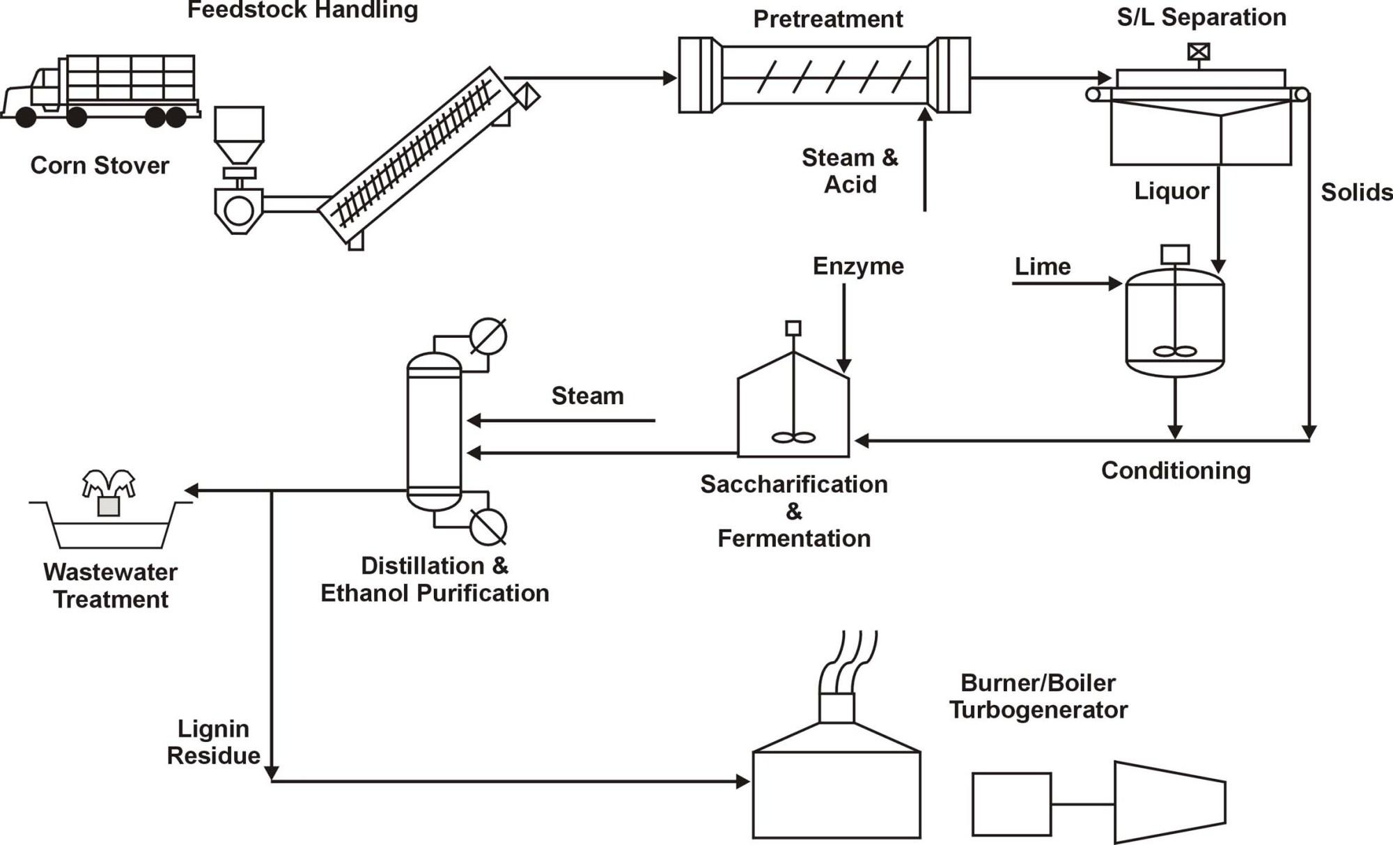 hight resolution of biofuel engine diagram wiring diagram biofuel engine diagram