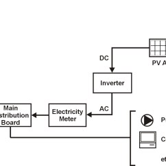 Pv Inverter Wiring Diagram 1989 Harley Sportster 883 Dc To Ac Schematic Get Free Image About