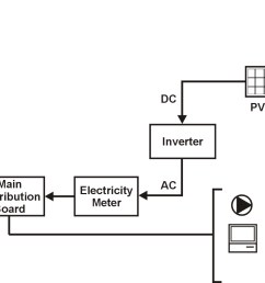 simple solar panel wiring diagram nice place to get [ 1936 x 950 Pixel ]