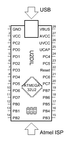 Mini Deutsch Connector Contact Connectors Wiring Diagram